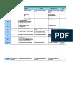 Resumen práctico PMBOK 5ta Edición