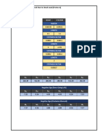 TIP MDM example.docx