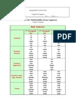 6.Verbos- Ficha Informativa