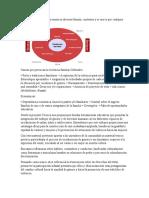 Herramientas y tecnicas de proyecto.docx