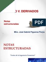 Activ. 5.9 Notas Estructuradas