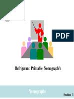P T Nomograph