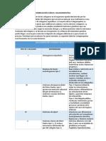 Correlación Clínica Colagenopatias
