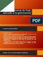 Diagramas de Flujo Aplicado a La Gastronomia 1