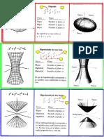 tabla de las 6 superficies cuadricas