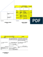 MODULE Business Planning