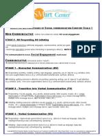 25603663 Modelo Informe Psicopedagogico Mutismo Selectivo