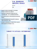 MPR PPT 14 NOV 2015 DOMESTIC.pptx