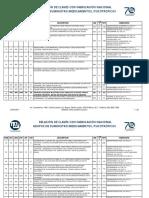 Listado de Fabricación Nacional 2017