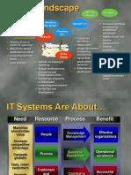 Enterprise Services & Partner