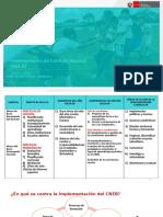 Implementación Del Curriculo Nacional - Ugel 03 2017 - 2021 RVM Nº 024-2019 - MINEDU. Material compartido por José Antonio Peñafiel Vásquez