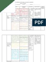 Area de Comunicacion Competencias Ycapacidades (1)