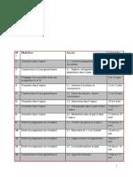 calendrier_travail.doc