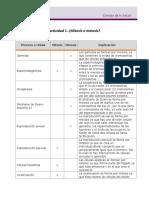 Actividad 1. Mitosis o meiosis (1).docx