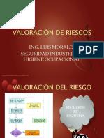 clase 9. VALORACIÓN DEL RIESGO.pptx