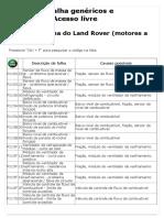 DTC_ Códigos de Falha Da Land Rover (Motores a Diesel)