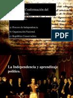 La Independencia y el aprendizaje político