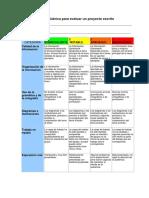 Rúbrica Para Evaluar Proyectos Escritos
