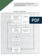 TEORIA CONTABLE APLICADA.pdf