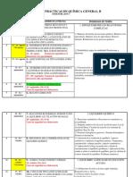 Temario de QGII (Relación teoría-laboratorio) (1).pdf