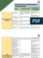 Evaluacion Formativa - Pedro Ravela 14jun17