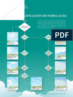 High_level_Cloud_Classification_Aid_poster_es.pdf