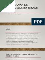 Diagrama de Procesos (by Bizagi) D.veneGAS