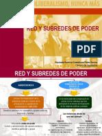 Red y Subredes de Poder (1) (1)