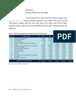 Kondisi dan Analisis Perekonomian.docx