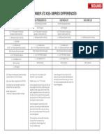 BehringerX32differencer.pdf