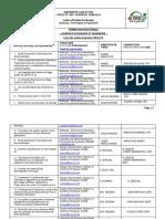 SPI Liste Sujets Recherche 18-19