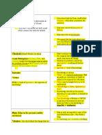 Notes Philosophies UTS.doc