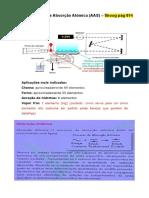 Espectroscopia de Absorção Atômica AAS