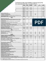 Asignaturas Electivas Habilitadas para alumnos FIQ - 2doCuat.pdf.pdf