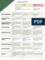Rubrica - Evaluacion Cuaderno PLC (2)
