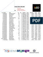 Fat Tire Massive Final Points and Series Results March 10 2019.pdf