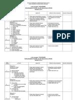 Sukatan Rancangan Tahunan PPIM