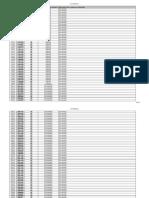 Tabela NCM e Unidades de Medidas Tributaveis No Comercio Exterior NT 2016-001