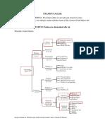 Exámen Taller Indices de Biodiversidad 05-03-2019