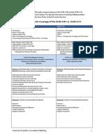Comparație Între SCID‐5‐RV Și SCID‐5‐CV