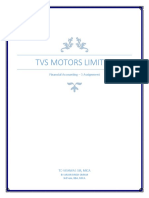 Significant Accounting Policies TVS Motors