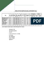 Costo Horario de Operacion de Equipos (Planilla DNR Modifi