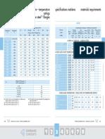 Flanges-ASME-B16-5.pdf