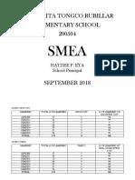 Smea March 11, 2019 2nd Quarter
