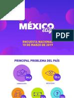 Encuesta Marzo México elige