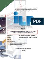 DOCUMENTO DE GESTION.docx