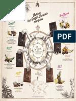 Origin Collection Compass Poster