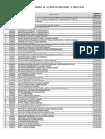 Listado Agentes de Retención Del IVA Enero de 2019