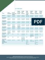 Feb16 level 7 cohort calendar.pdf