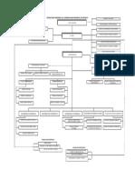 ORGANIGRAMA_MPCH_2010. (1).pdf